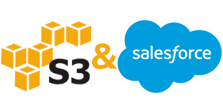 Amazon S3: Attaching a File in Salesforce